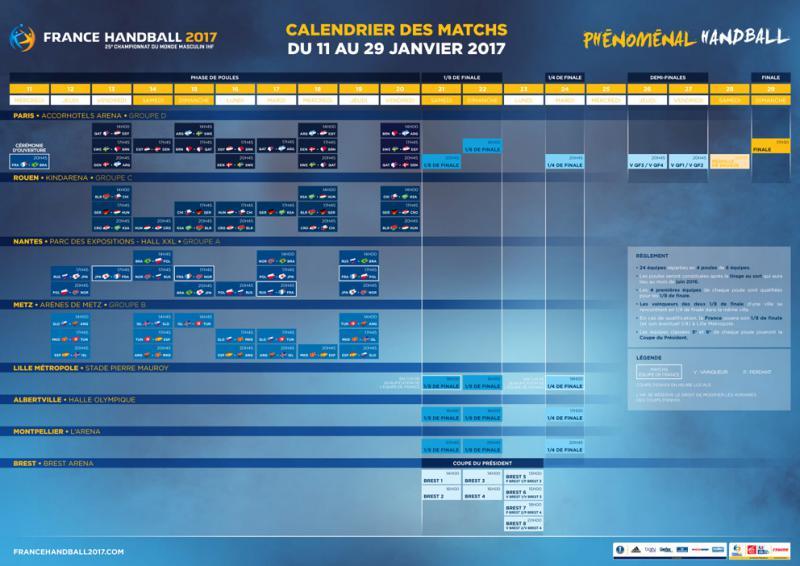 France handball 2017 kindarena - Finale coupe du monde handball ...